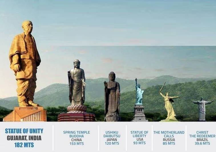The Indian Statue Of Unity