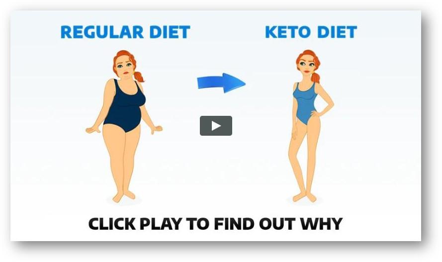 Custom Keto Diet Program That Really Works